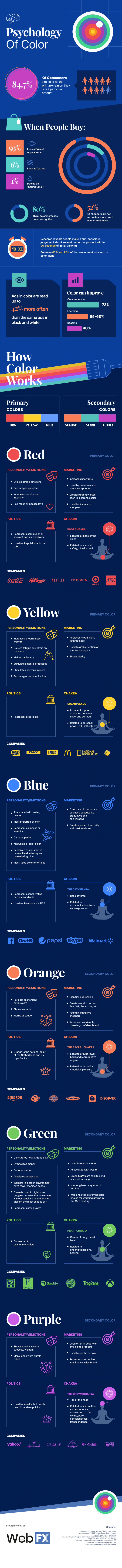 colors of marketing info graphic