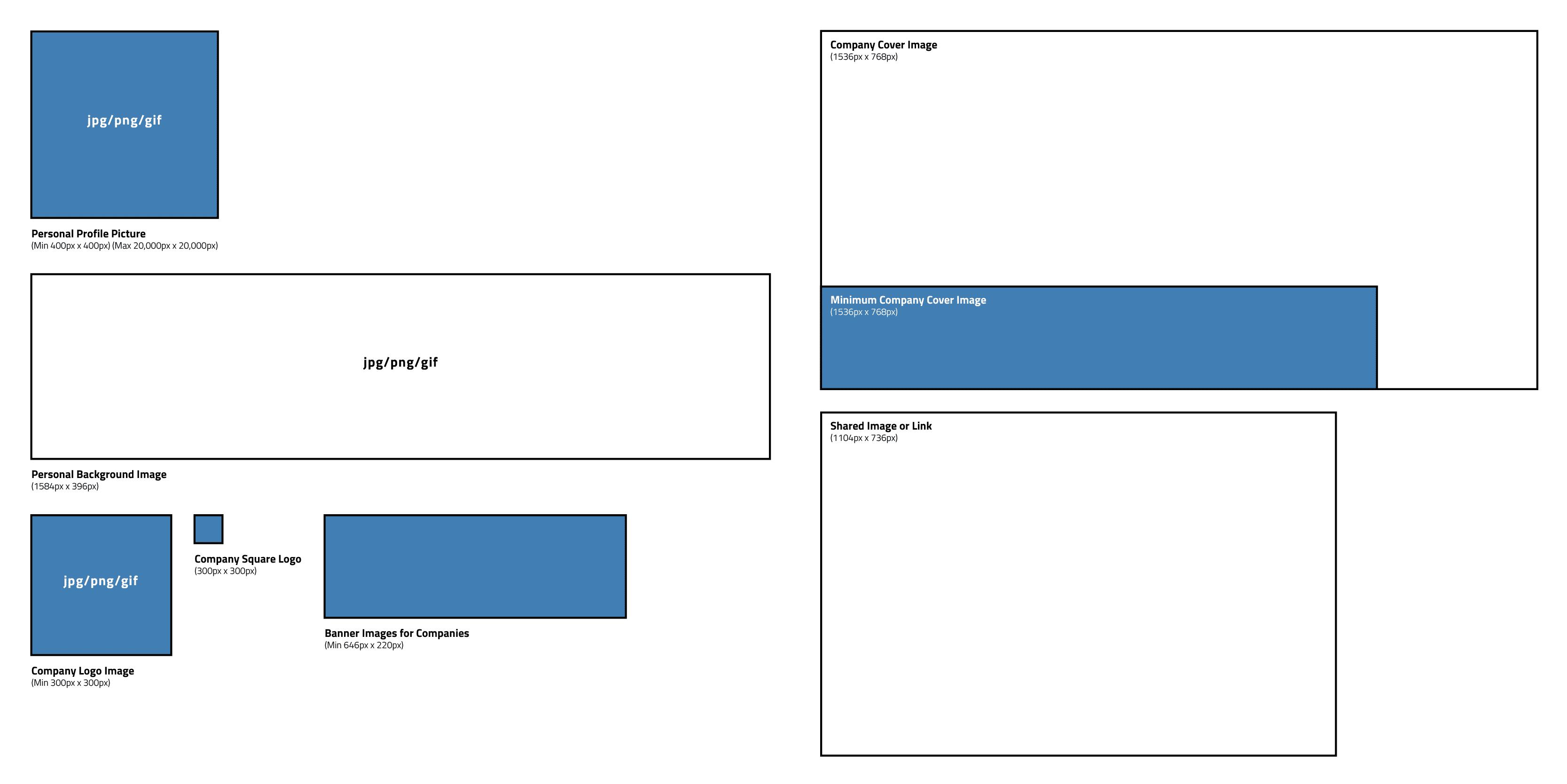 linkedin social graphics template