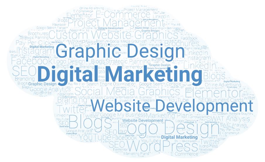 digital marketing word art